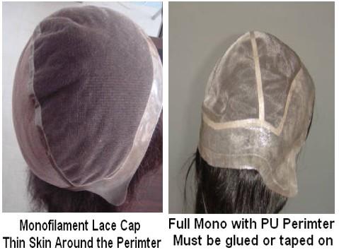 Mono Filament Wig Cap Style